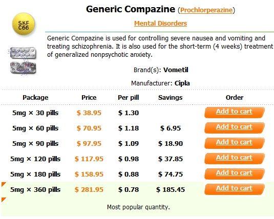 ordering real viagra online