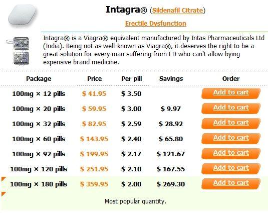 buy cialis no prescription overnight